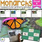 Life Cycle of a Monarch Butterfly: Text Coding, Note Takin