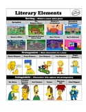 Literary Elements in The Simpsons (Settings, Characters, C