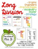 Long Division Graphic Organizers - revised version