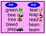 Long E Spelled ee & ea Smartboard