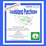 Louisiana Purchase: Flip Book and Mini Book