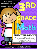MATH Common Core-3rd grade Math Progress Monitoring Documents