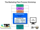 Marketing Plan Introduction Overview - Power Point Presentation