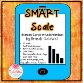 "Marzano ""Smart"" Scale of Understanding"