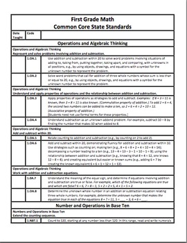 Math Common Core Checklist and Planning Template for 1st