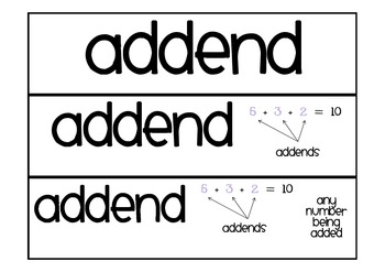 Math Common Core Vocabulary Cards A-L Set 1 of 2 Grade 3