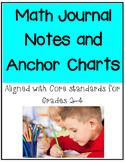 Math Journal Notes and Anchor Charts