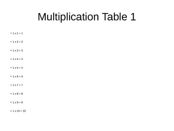 Math Multiplication Tables - 1,2,3,4,5,6,7,8,9,10,11,12,13