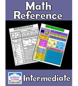 Math Reference Sheet - Intermediate