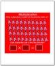 Math Smartboard Lesson Multiplication Facts 10's Smartboard
