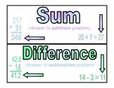 Math Vocabulary Word Wall