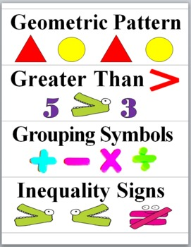 Patterns and Algebraic Thinking - Math Word Wall Cards