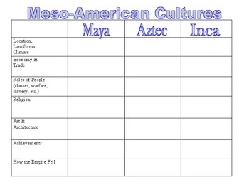 Maya, Aztec, & Inca Note Chart and Venn Diagram