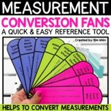 Measurement Conversion Fans