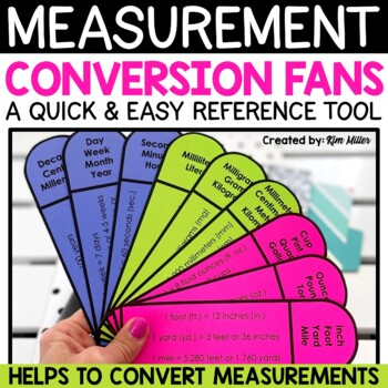 Measurement Conversion Fan