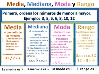 Media, Mediana, Moda, Rango (Mean, Median, Mode, Range) - Spanish