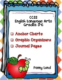 Meeting the CCSS Reading Anchor Standards (Grades 3-6)
