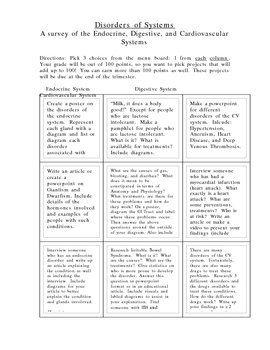 Menu or Choice Board for Anatomy on Disorders