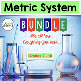 Metric System / Scientific Measurement Unit Plan of 13 products