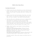 Middle School Open House Handout