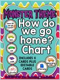 "Monster Theme ""How Do We Go Home?"" Clip Chart"