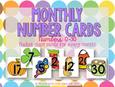 Monthly Number Cards