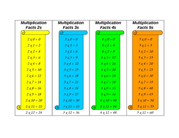 Multiplication Facts Bookmarks