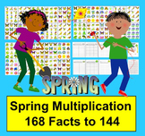 Multiplication Facts - Spring Math Centers - Activities -