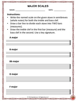 Music: Major Scales and Primary Chords