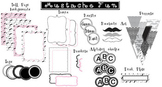 Mustache Fun Classroom Design Kit