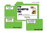 My Schema File:  Thinking While Reading (FREE)
