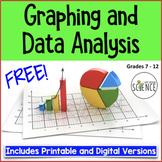 Mycorrhizae (Fungi) Graphing and Data Analysis Worksheet  FREE