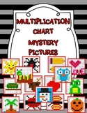 Mystery Pictures on a Multiplication Chart