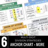 Division Strategies Anchor Chart