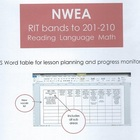NWEA MAP RIT bands tables 201-210 Reading, Language, and Math