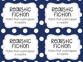 Classroom Library Labels by Genre - Navy and Lime Polka Dot