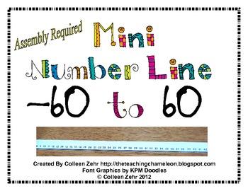 Negative Number Line Math 6.NS.5 to Math 6.NS.7