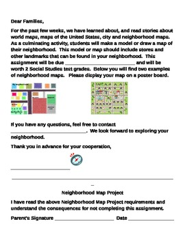 Neighborhood Map Project