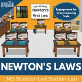 Newton's Laws Station Lab Bundle - Kesler Science Station Labs
