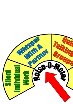 Noise-O-Meter Metre (both spellings)