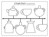 Single Shard Timeline