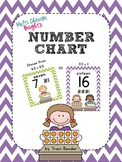 Number Chart Posters {Multi-Chevron Brights}
