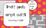 Number Charts {Hundreds Charts} 1-1,200 Smartboard Lessons