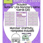 Number Line Munchers