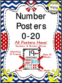 Number Posters 0-20 ~ Nautical