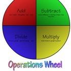 Operations Wheel