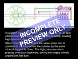 POWERPOINT - Industrial Revolution & Immigration