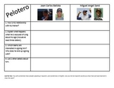 Pelotero: A Dominican Baseball Movie (Found on Netflix)