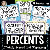 Percents Unit Resources