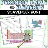 Periodic Table of Elements Scavenger Hunt Worksheet